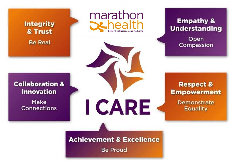 Marathon Health Core Values